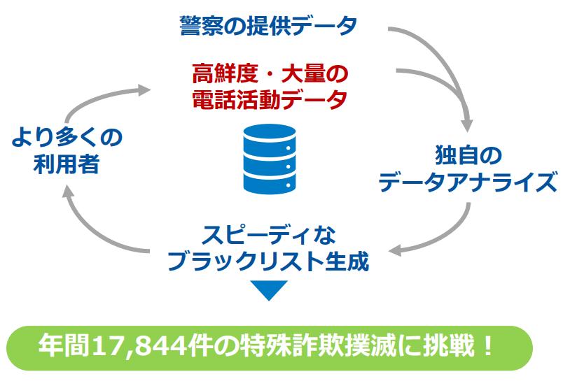 トビラ システムズ 株価